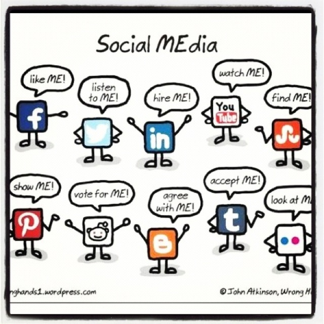 Too many Social Media Platforms, too Little Time?